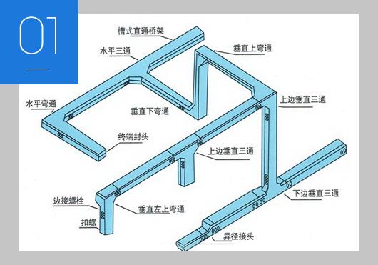 山东桥架引导品牌